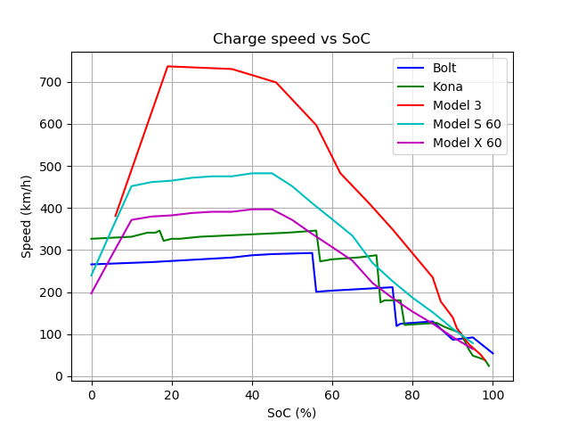 charge_comparison_metric.png.dcd939efbe9db0eaa89c2a09f930c10d.png