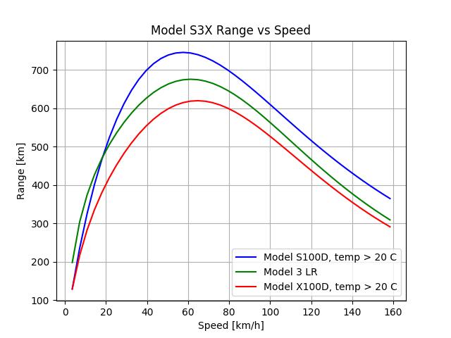 model_s3x_range_metric.png.2e688b684994dbea2ee9b0cdcf296eb6.png