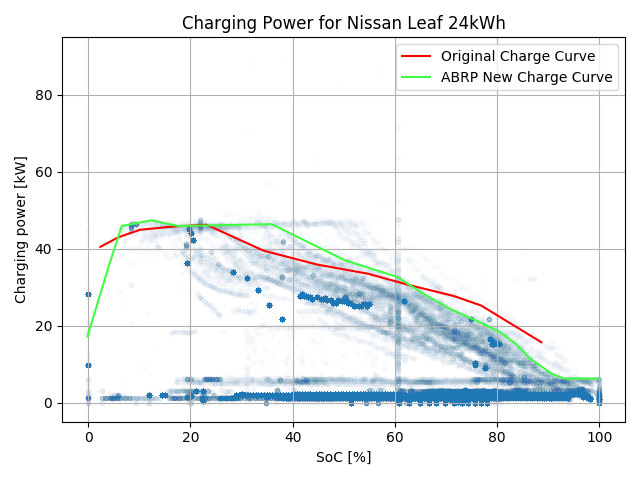 nissan_leaf_12_24_other.png.2e0768a5b732ee26300650d22e2793c2.png