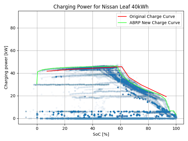 nissan_leaf_18_40_other.png.9b4978286e17bd28a826cf08dc4102a4.png