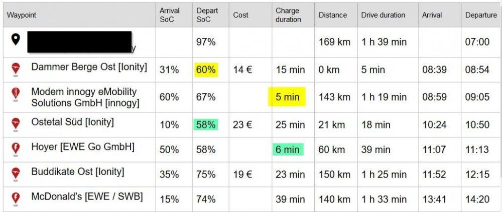 A Better Routeplanner_20200614 205543.jpg
